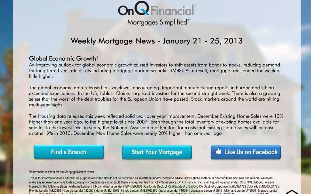 Weekly Mortgage News – January 21 – 25, 2013
