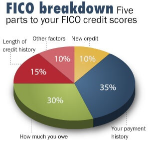 fico_breakdown_299.jpg