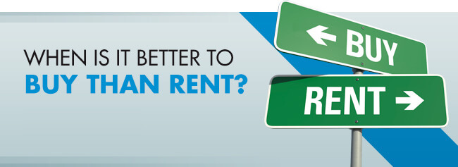 When Is It Better to Buy than Rent?