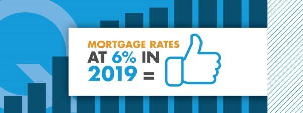 JB-LinkedIn-Mortgage-Rates-Header-Blog-Version