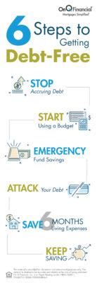 Debt-Free-Blog-Infographic-073118-01