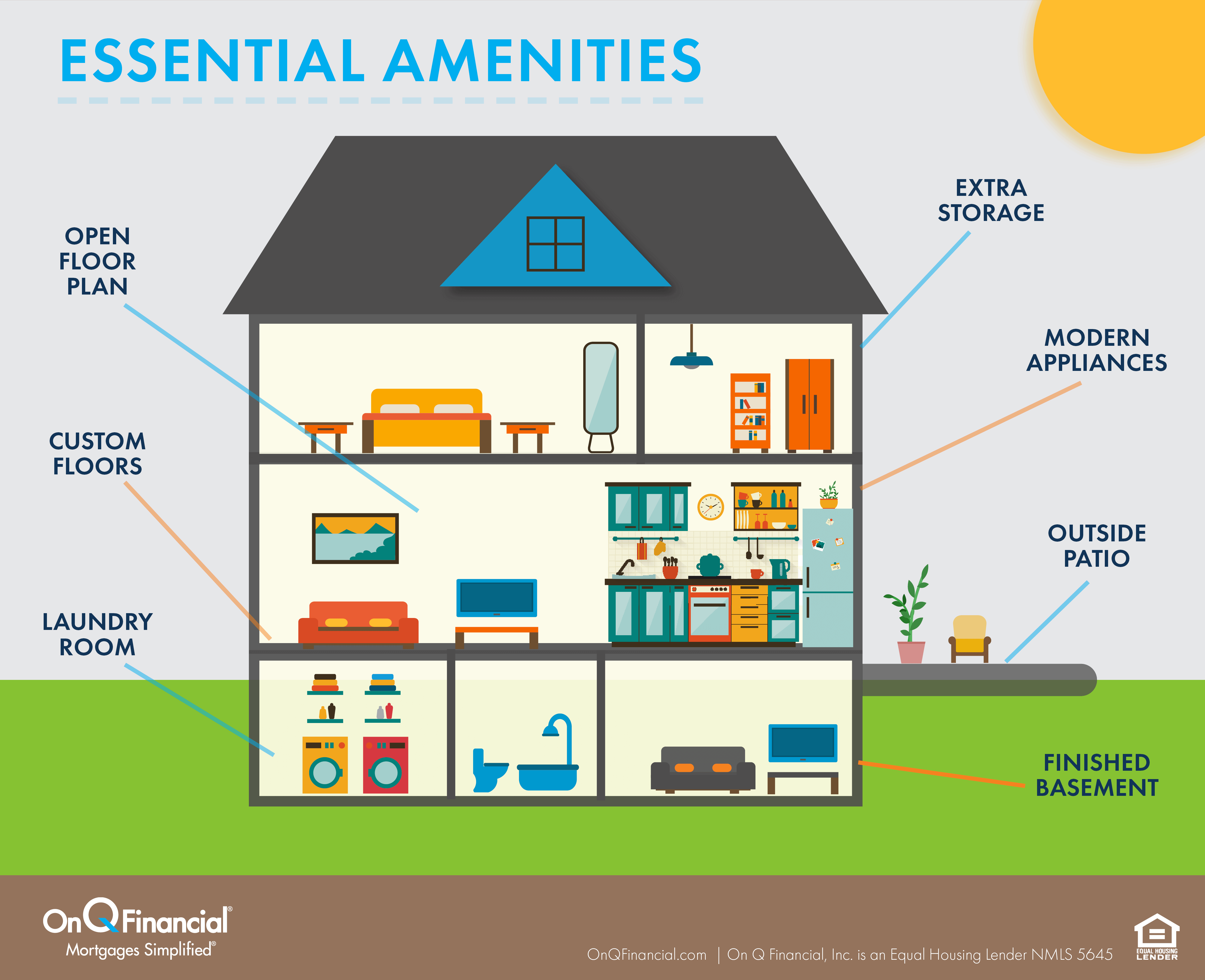 Infographic - Essential Amenities
