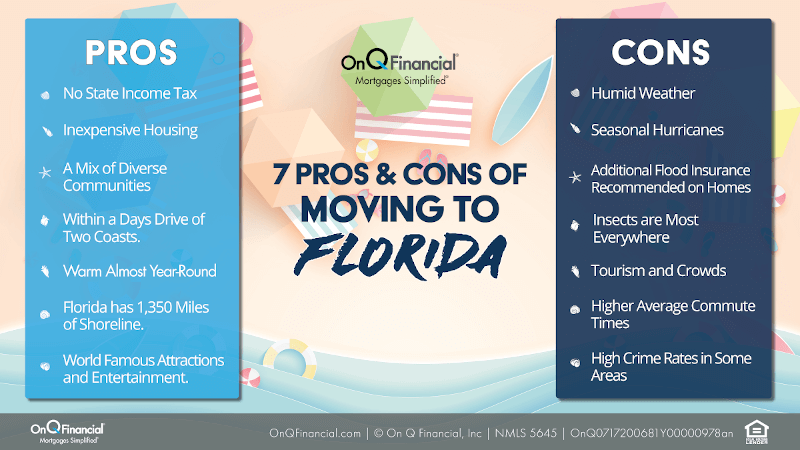Top down vector illustration of a beach with a Pro and Con list of moving to Florida on each side