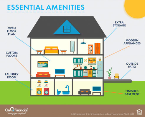 House illustration showing essential House Amenities
