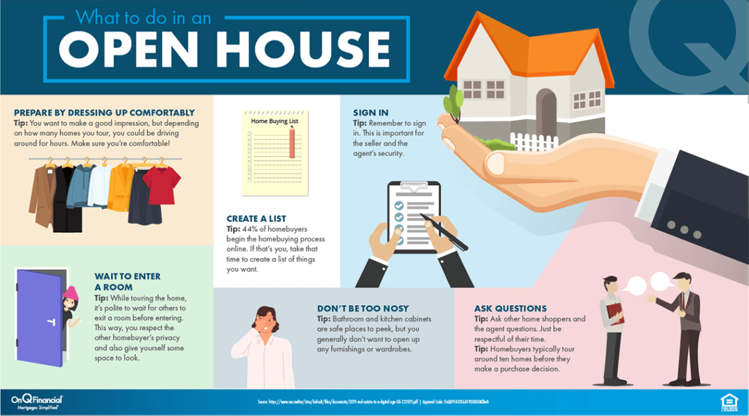 Open House Info graphic