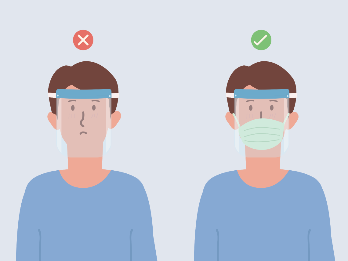 illustration of the right way to use a face shield for covid